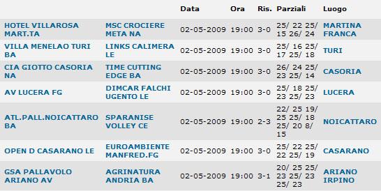 [B2/H] 25^ giornata - risultati e classifica Ris210